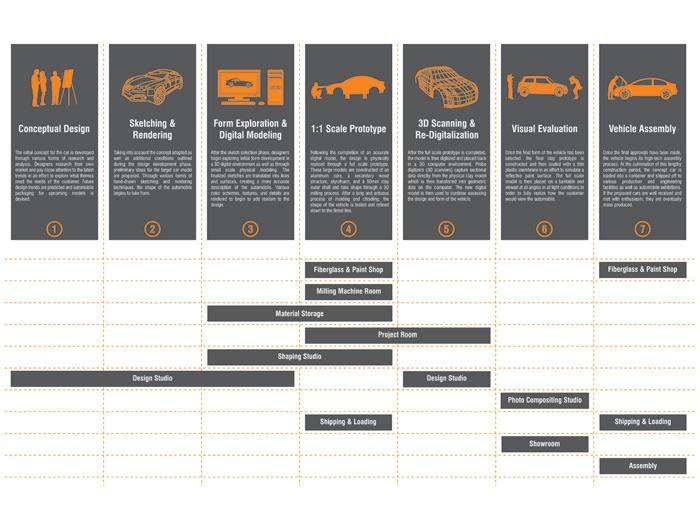 car design process car pictures   car canyon