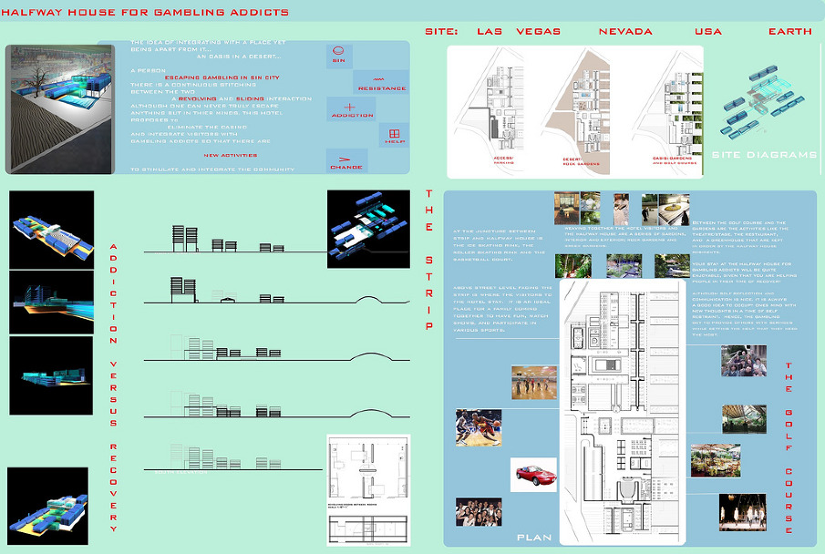 Service-oriented modeling and architecture